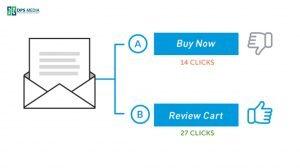 A/B testing trong các email marketing