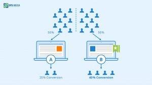 Tối ưu hoá chiến lược Marketing