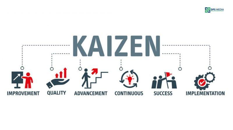 Kaizen là gì